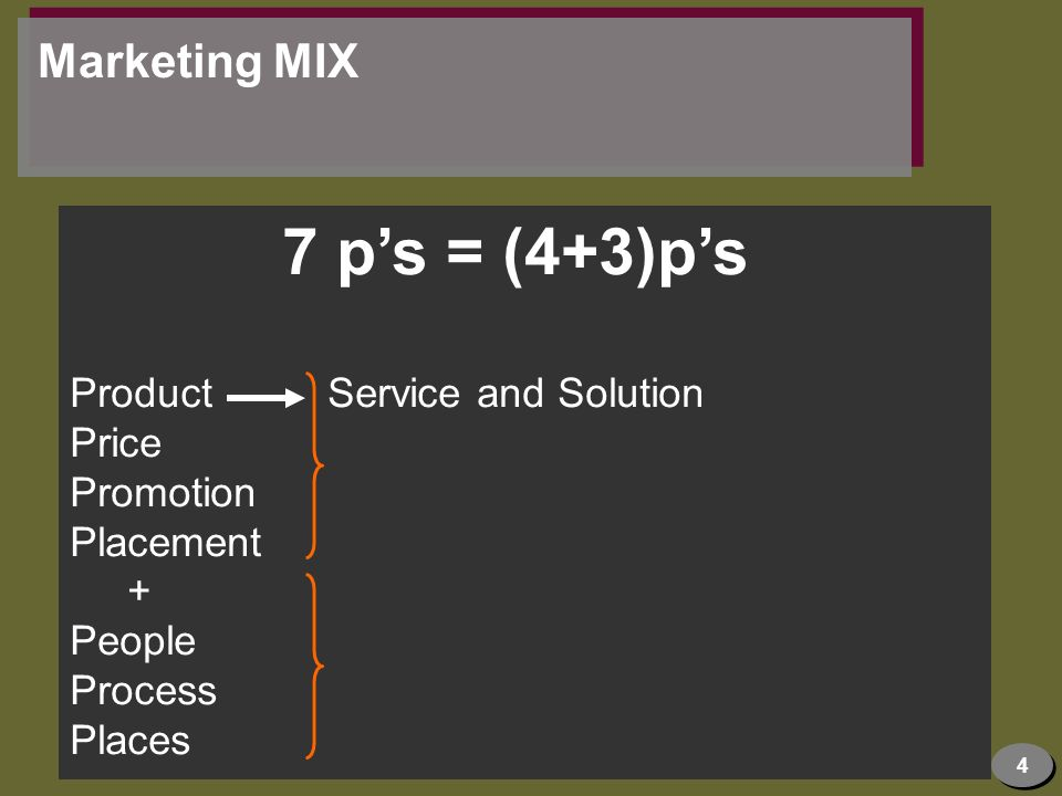 4 Marketing MIX 7 ps = (4+3)ps Product Service and Solution Price Promotion Placement + People Process Places