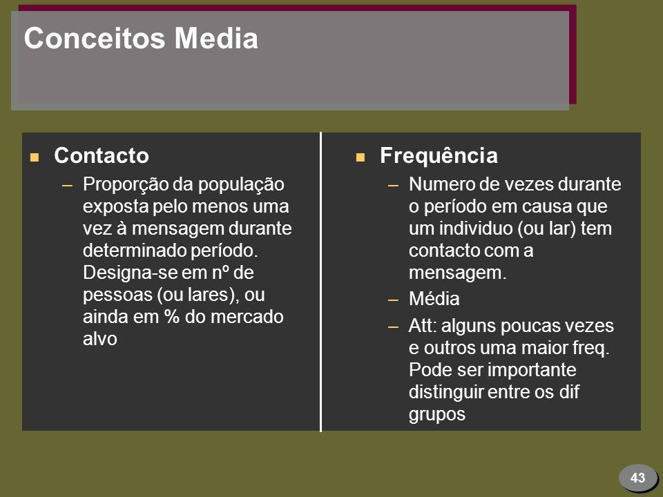 43 Conceitos Media n Contacto –Proporção da população exposta pelo menos uma vez à mensagem durante determinado período. Designa-se em nº de pessoas (