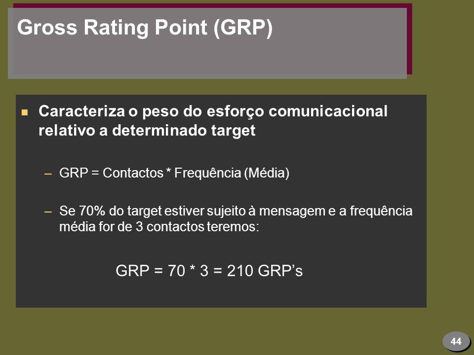 44 Gross Rating Point (GRP) n Caracteriza o peso do esforço comunicacional relativo a determinado target –GRP = Contactos * Frequência (Média) –Se 70%