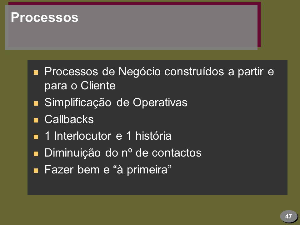 47 Processos n Processos de Negócio construídos a partir e para o Cliente n Simplificação de Operativas n Callbacks n 1 Interlocutor e 1 história n Di