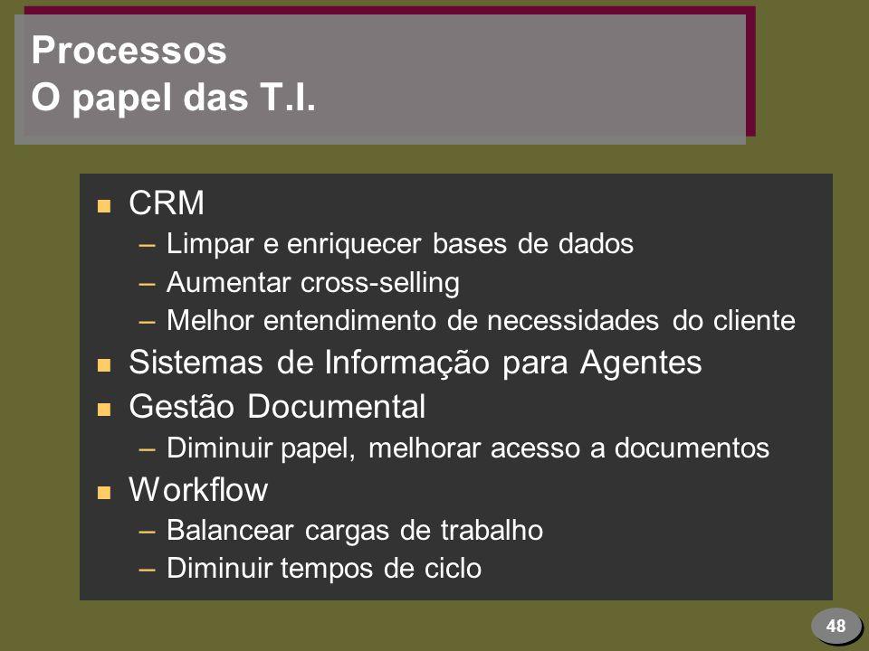 48 Processos O papel das T.I. n CRM –Limpar e enriquecer bases de dados –Aumentar cross-selling –Melhor entendimento de necessidades do cliente n Sist