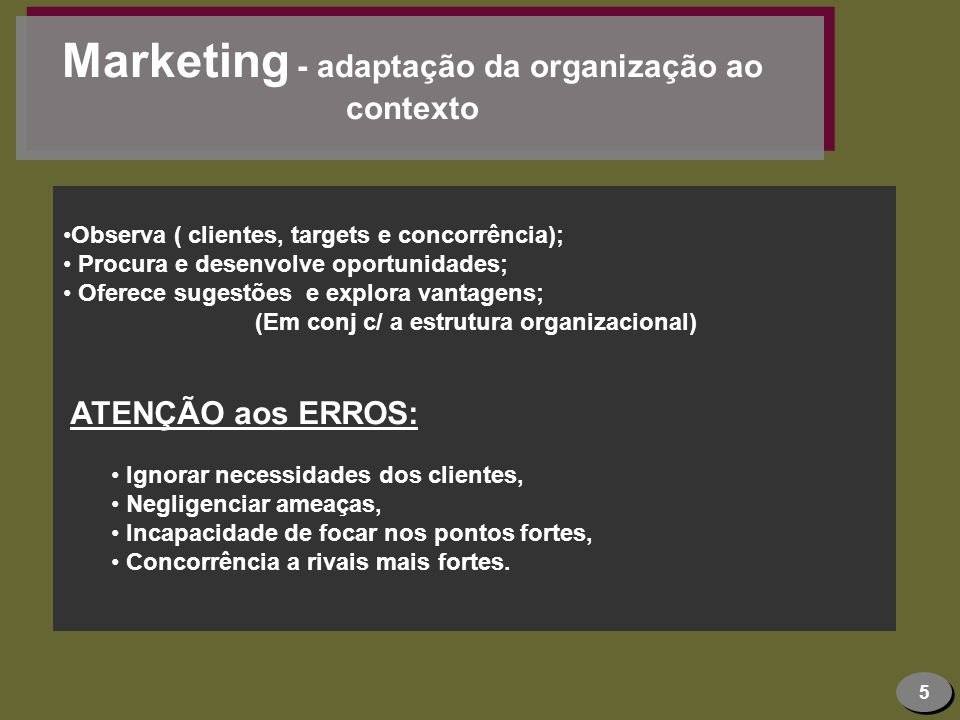 5 Marketing - adaptação da organização ao contexto Observa ( clientes, targets e concorrência); Procura e desenvolve oportunidades; Oferece sugestões