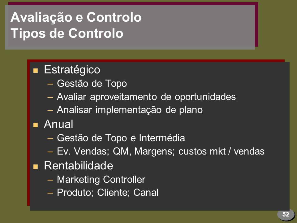52 Avaliação e Controlo Tipos de Controlo n Estratégico –Gestão de Topo –Avaliar aproveitamento de oportunidades –Analisar implementação de plano n An
