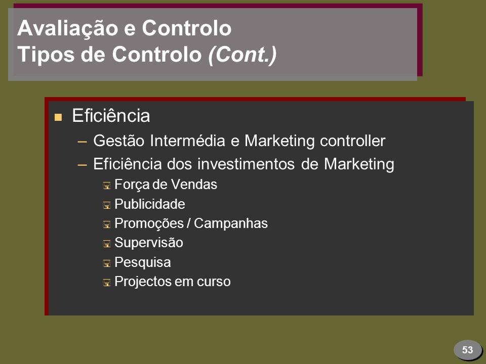 53 n Eficiência –Gestão Intermédia e Marketing controller –Eficiência dos investimentos de Marketing < Força de Vendas < Publicidade < Promoções / Cam