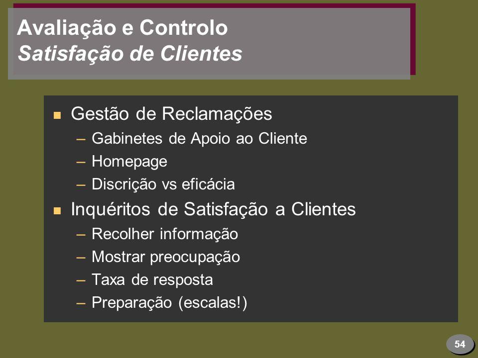 54 Avaliação e Controlo Satisfação de Clientes n Gestão de Reclamações –Gabinetes de Apoio ao Cliente –Homepage –Discrição vs eficácia n Inquéritos de
