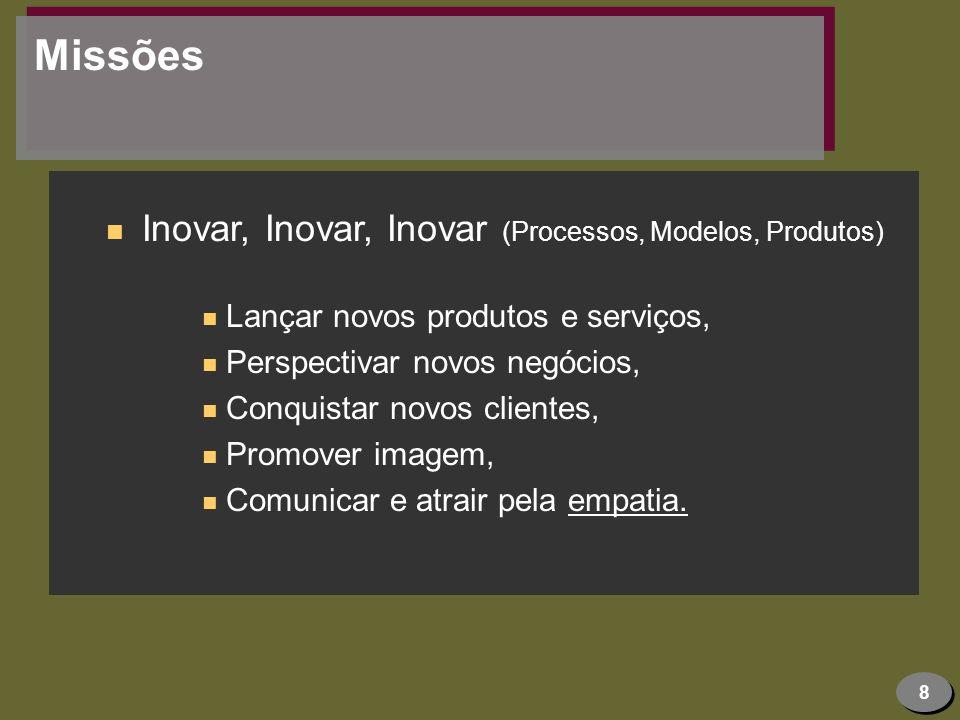 8 Missões n Inovar, Inovar, Inovar (Processos, Modelos, Produtos) n Lançar novos produtos e serviços, n Perspectivar novos negócios, n Conquistar novo
