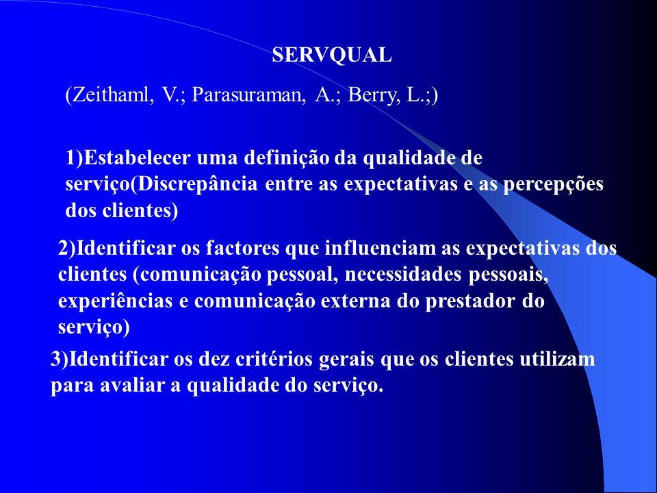 SERVQUAL QUALIDADE TOTAL NOS SERVIÇOS