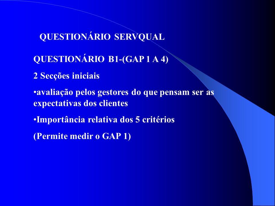 QUESTIONÁRIO SERVQUAL QUESTIONÁRIO A1- Expectativas dos clientes (22 declarações) Secção para ponderar os 5 critérios Percepção dos clientes da empres