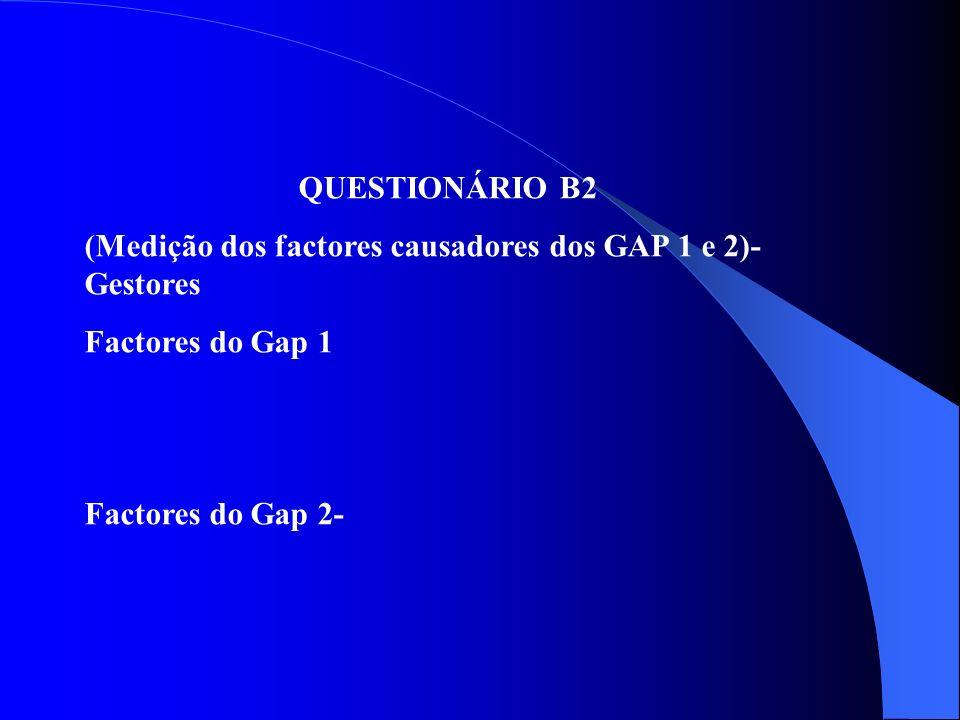 QUESTIONÁRIO SERVQUAL QUESTIONÁRIO B1-(GAP 1 A 4) 2 Secções iniciais avaliação pelos gestores do que pensam ser as expectativas dos clientes Importânc
