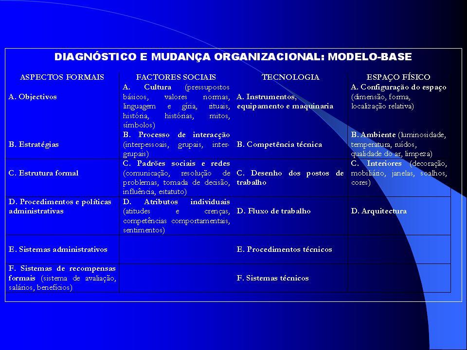 TRANSFERÊNCIAS DE NOVOS PRODUTOS RPN = GRAVIDADE X OCORRÊNCIA X DETECÇÃO RPN > 100PONTO CRÍTICO