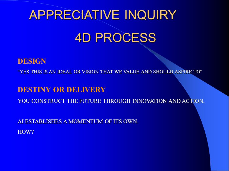APPRECIATIVE INQUIRY APPRECIATIVE INQUIRY 4D PROCESS 4D PROCESS DISCOVERY POSITIVE OR AFFIRMATIVE TOPICS DREAM WHEN THE BEST OF WHAT IS HAS BEEN DISCO