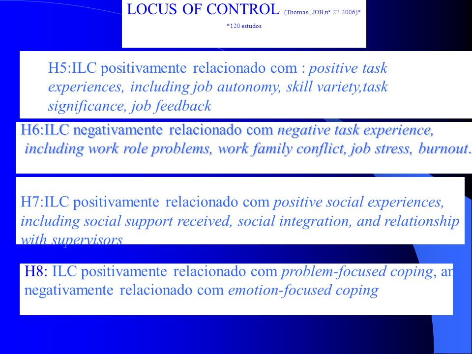 LOCUS OF CONTROL (Thomas, JOB,nº 27-2006)* *120 estudos H2:ILC positivamente relacionado com : global job satisfation, commitment afectivo commitment afectivo, hours worked, atendance and negatively related to turnover intentions H3:ILC positivamente relacionado com : job motivation, job involvement, self development, self-eficacy, and psychological empowerment H4:ILC positivamente relacionado com : performance, carrer sucess, and organizational sucess H1:ILC positivamente relacionado com : general well-being, life satisfaction and phisical health.