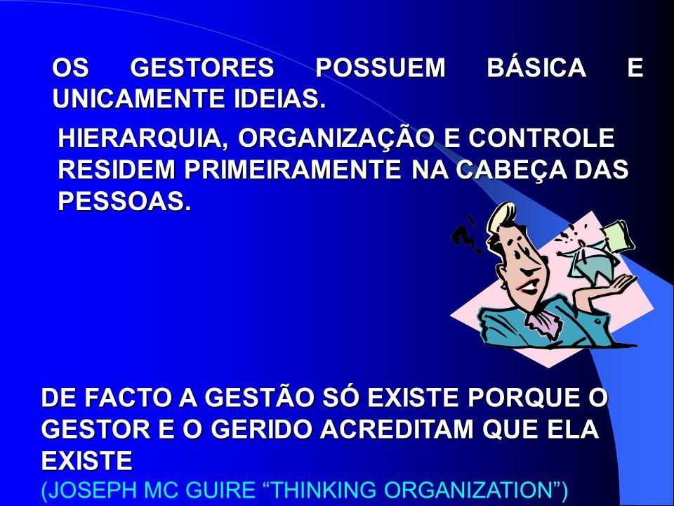 CICLOS DA VIDA ORGANIZACIONAL E CRITÉRIOS DE EFICÁCIA 1.