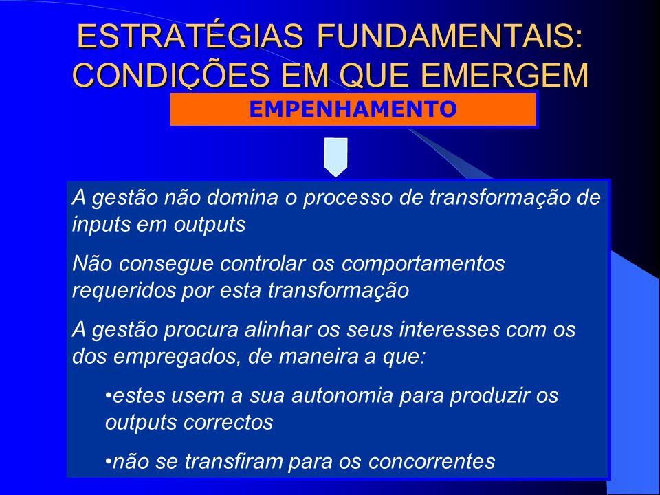 InternoExterno 1. EMPENHAMENTO 2. FREE AGENT 3. PATERNALISTA 4. SECUNDÁRIA Resultado Processo 4 ESTRATÉGIAS IDEAIS DE RH Controlo Natureza da Aquisiçã