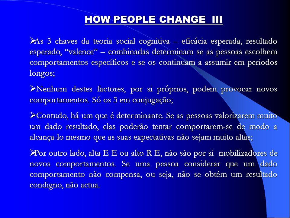 HOW PEOPLE CHANGE II O E – Out Come (R E – Resultado Esperado) E E – Efficacy Expectations Valence Esperamos que certas coisas aconteçam em consequênc