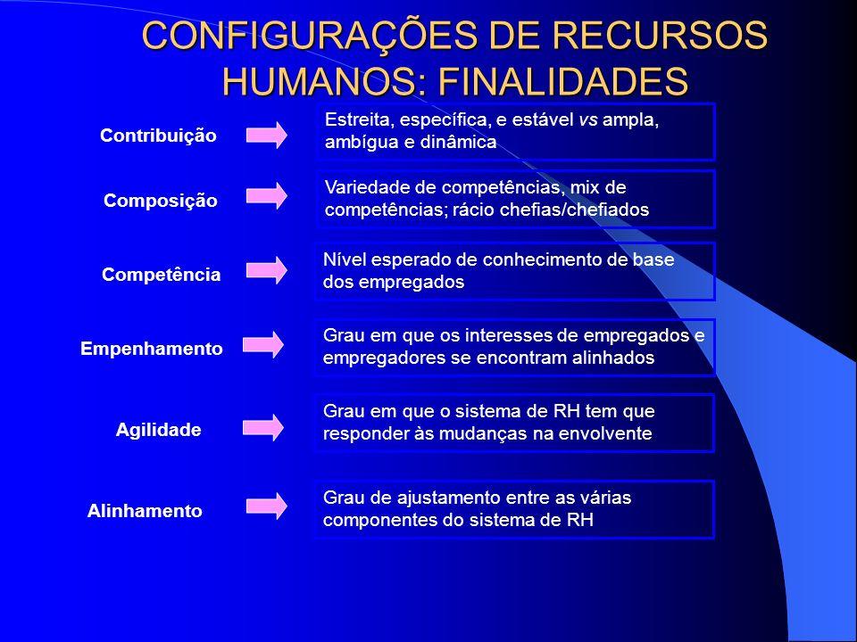 ESTRATÉGIAS FUNDAMENTAIS: CONDIÇÕES EM QUE EMERGEM A vantagem comparativa baseia-se em processos rotinizados, de custo baixo, muitas vezes facilmente