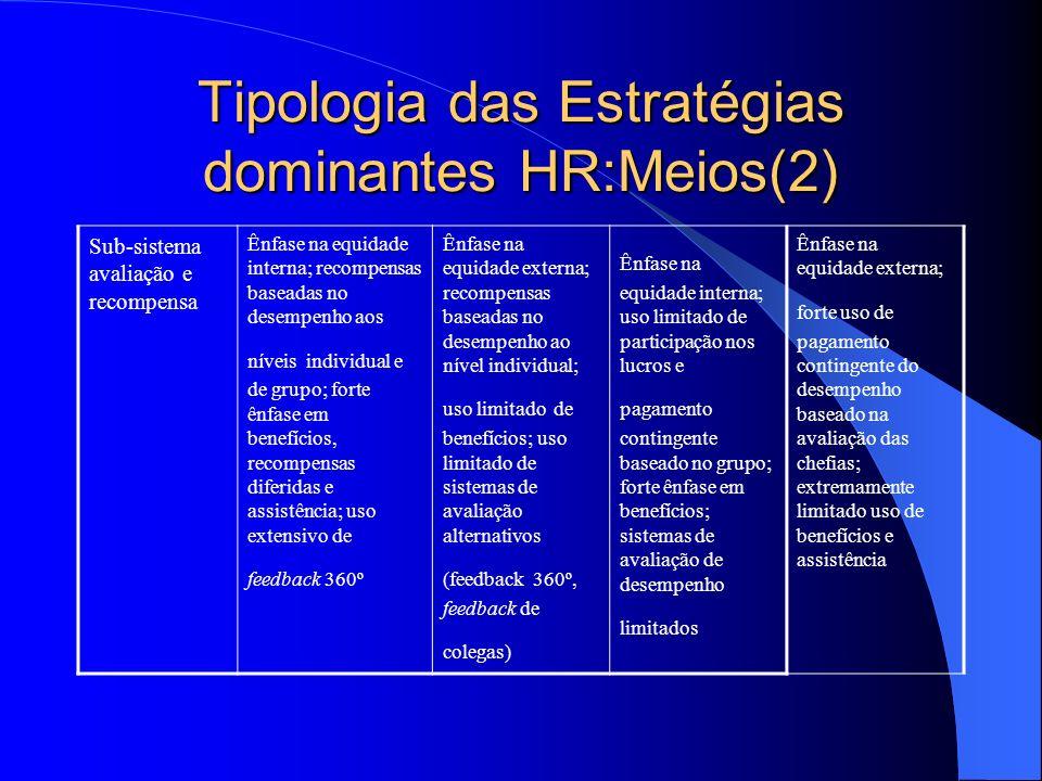 Tipologia das Estratégias dominantes HR: Meios(1) Meios CommitmentFree AgentPaternalistaSecundário Sub-sistema fluxo de RH Selecção muito cuidadosa; d