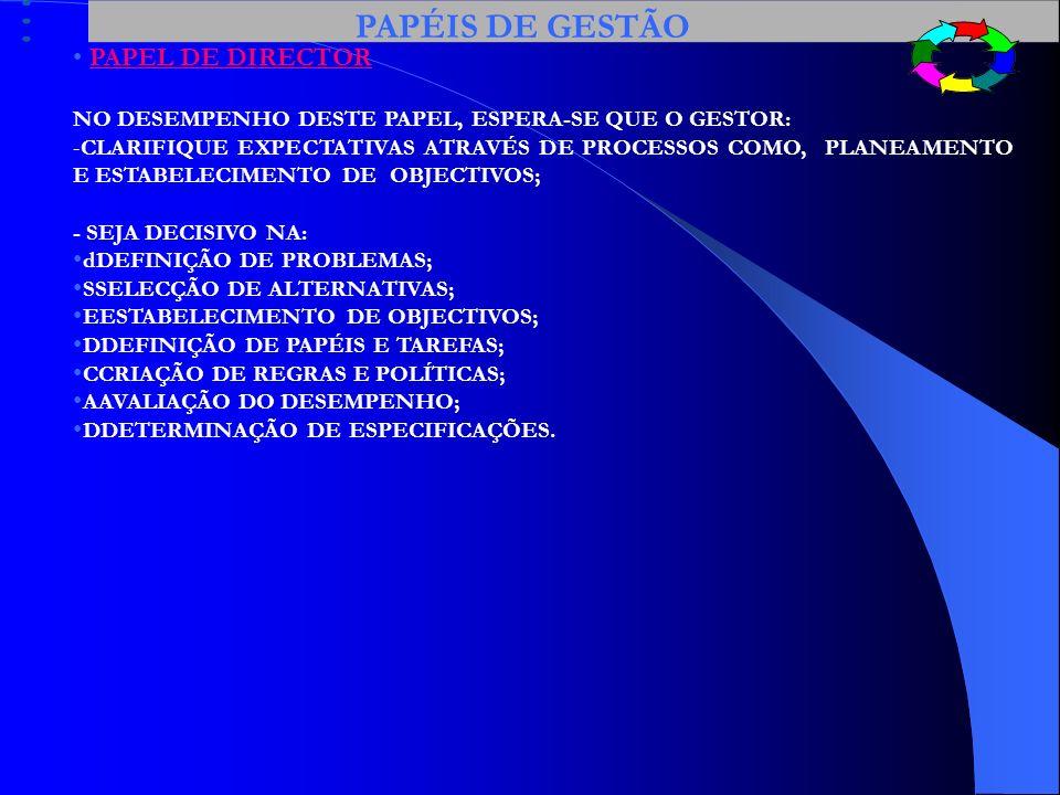 PAPÉIS DE GESTÃO PAPEL DE PRODUTOR ESPERA-SE QUE UM PRODUTOR: -SE ORIENTE, SOBRETUDO PARA A TAREFA; -SE EMPENHE NA EXECUÇÃO DAS SUAS ACTIVIDADES; -DEM
