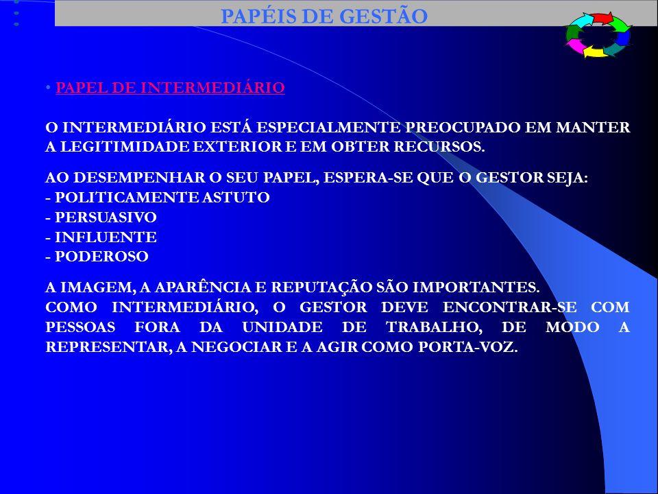 PAPÉIS DE GESTÃO PAPEL DE DIRECTOR NO DESEMPENHO DESTE PAPEL, ESPERA-SE QUE O GESTOR: -CLARIFIQUE EXPECTATIVAS ATRAVÉS DE PROCESSOS COMO, PLANEAMENTO