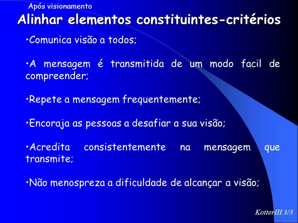 Escreva individualmente a sua visão (acerca dos objectivos, como vê o futuro próximo etc…); Descreva o modo como comunica a sua visão ao seu pessoal;