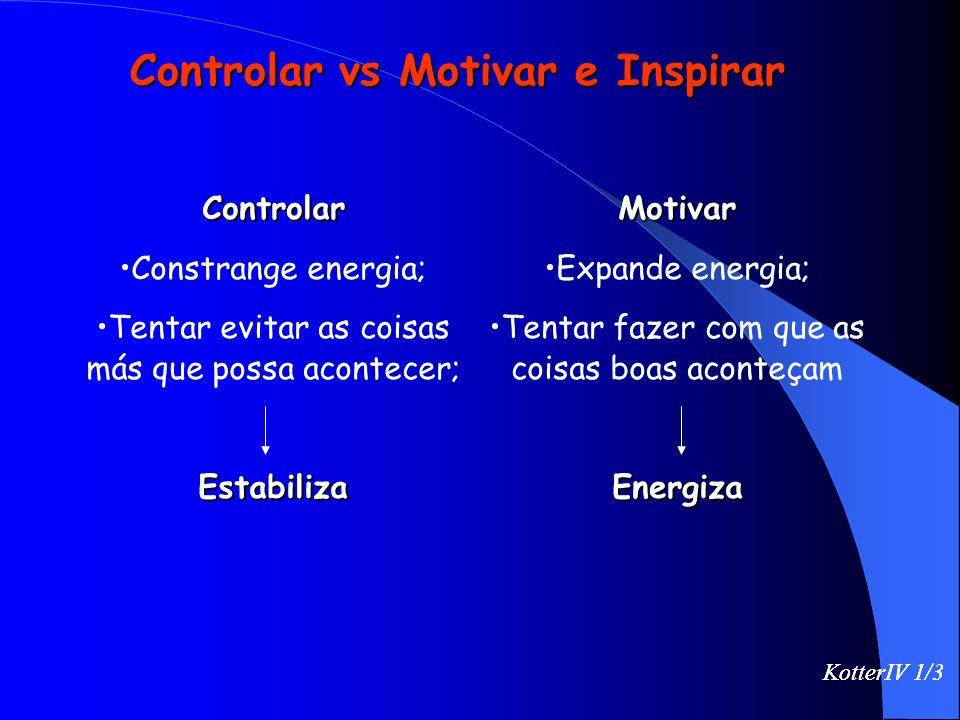 Mod I Leadership is not Management Managers Planeiam e Orçamentam; Organizam e Afectam Staff; Controlam e Resolvem os Problemas; Criam ordem Leaders I