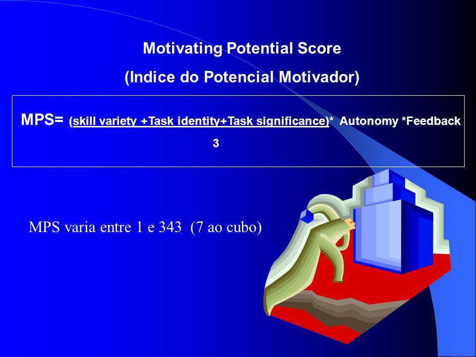 Autonomia- O grau em que o trabalho (job) providencia ao indivíduo uma substancial liberdade e independência no que respeita ao planeamento do trabalh