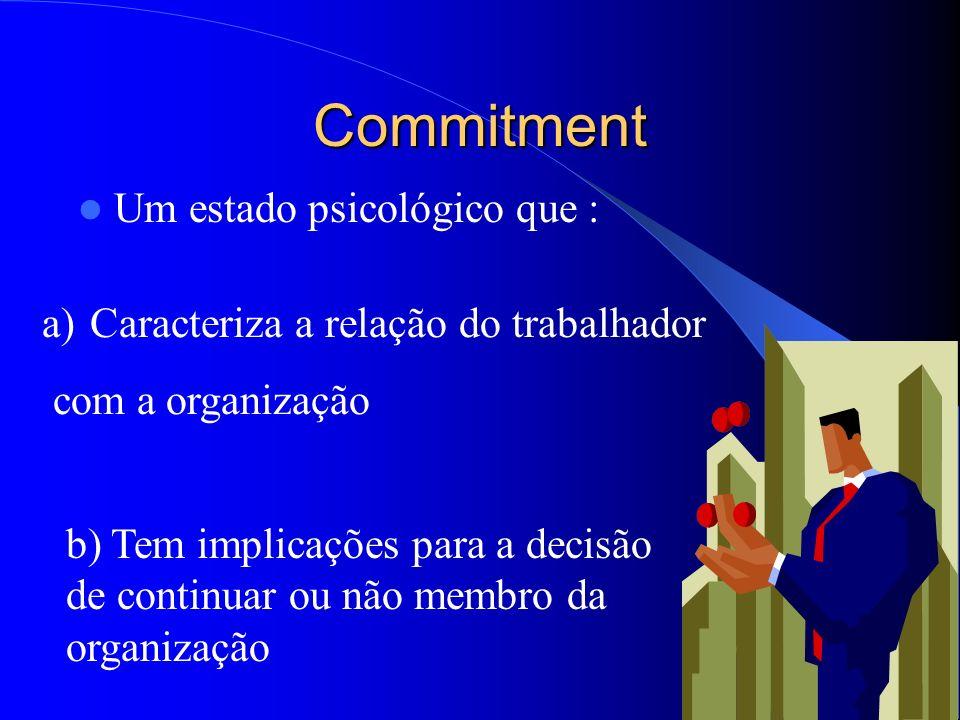 Commitment (Meyer e Allen, 1990, 1991,1993,1997) Commitment como a percepção do custo associado ao abandono da organização (continuidade) Três dimensõ