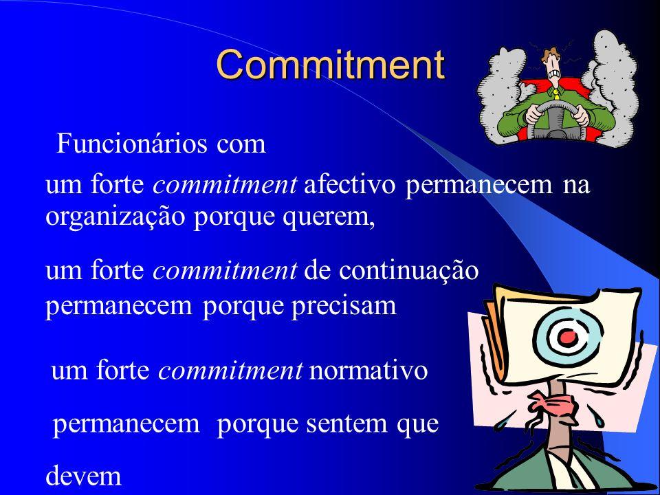 Commitment Um estado psicológico que : a)Caracteriza a relação do trabalhador com a organização b) Tem implicações para a decisão de continuar ou não