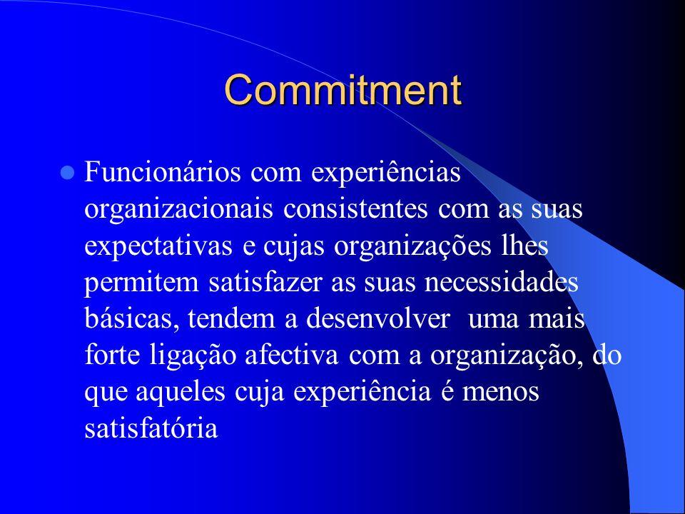Commitment Funcionários com um forte commitment de continuação permanecem porque precisam um forte commitment normativo permanecem porque sentem que d
