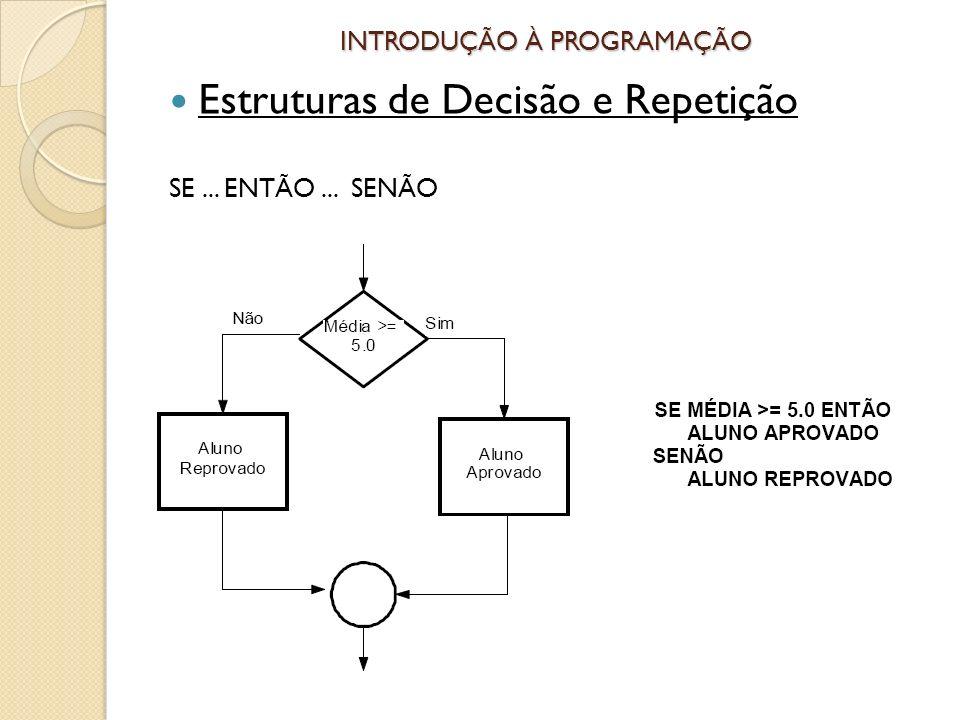INTRODUÇÃO À PROGRAMAÇÃO Estruturas de Decisão e Repetição SE... ENTÃO... SENÃO
