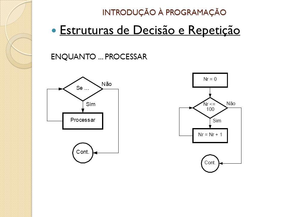INTRODUÇÃO À PROGRAMAÇÃO Estruturas de Decisão e Repetição ENQUANTO... PROCESSAR