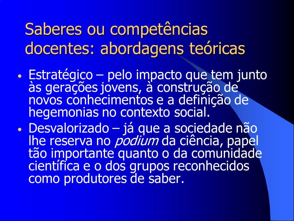 Saberes ou competências docentes: abordagens teóricas Assim Tardiff (2002) apresenta os saberes docentes, como os compreende: Saberes da formação profissional Saberes disciplinares Saberes curriculares Saberes experenciais