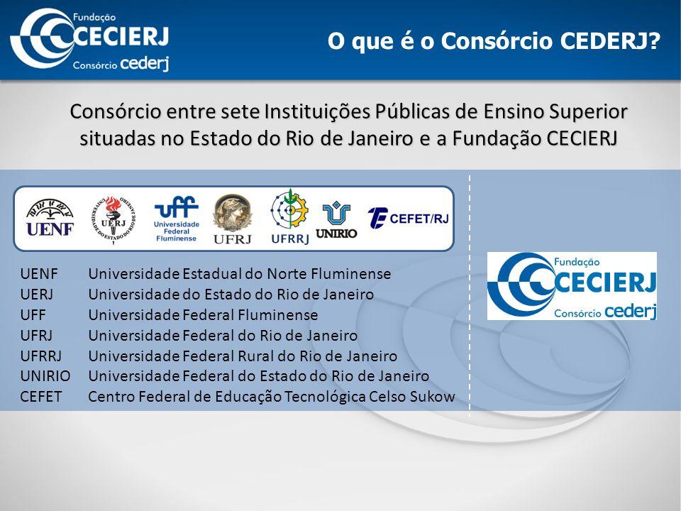 Consórcio entre sete Instituições Públicas de Ensino Superior situadas no Estado do Rio de Janeiro e a Fundação CECIERJ O que é o Consórcio CEDERJ.