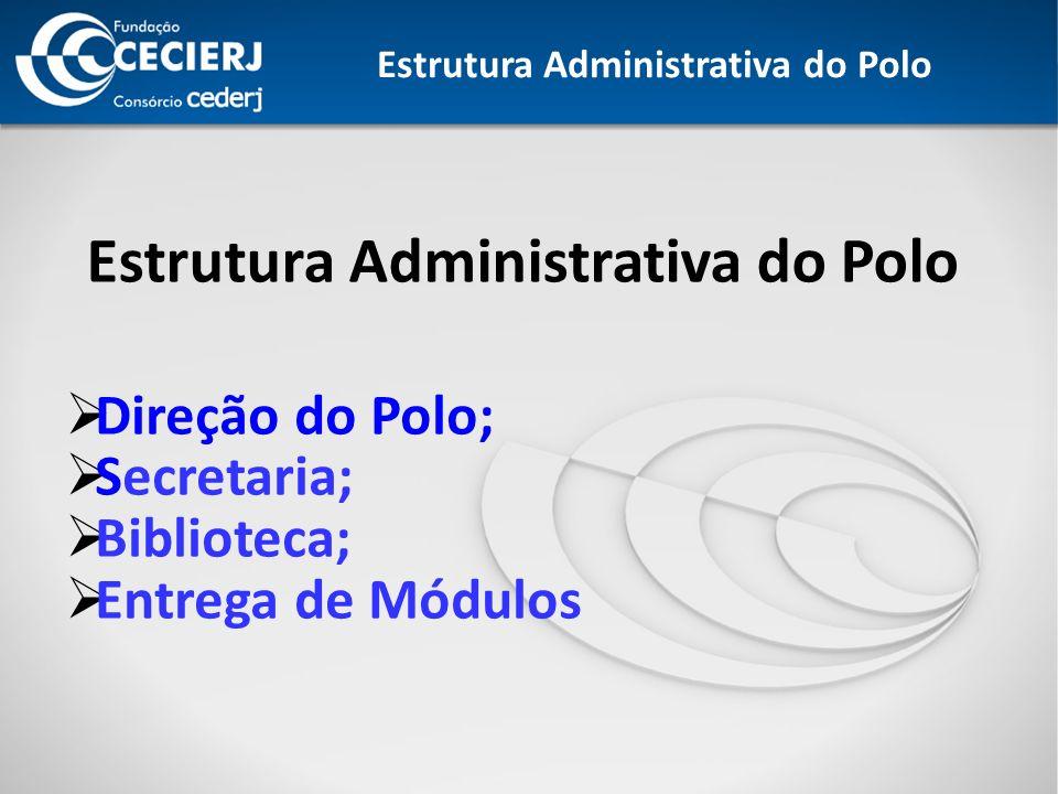 Estrutura Administrativa do Polo Direção do Polo; Secretaria; Biblioteca; Entrega de Módulos Estrutura Administrativa do Polo