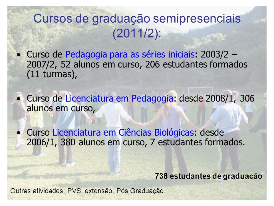 Cursos de graduação semipresenciais (2011/2): Curso de Pedagogia para as séries iniciais: 2003/2 – 2007/2, 52 alunos em curso, 206 estudantes formados