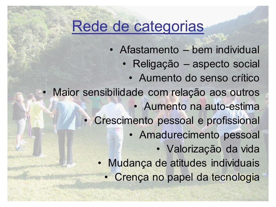 Rede de categorias Afastamento – bem individual Religação – aspecto social Aumento do senso crítico Maior sensibilidade com relação aos outros Aumento