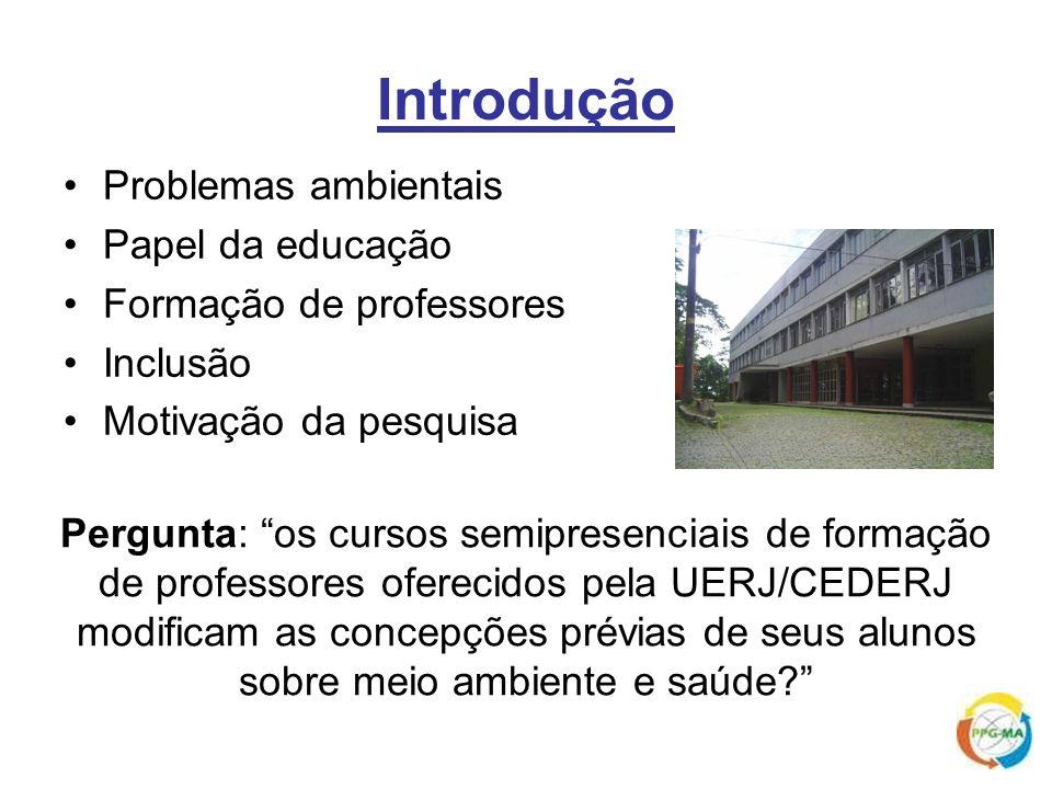 Introdução Problemas ambientais Papel da educação Formação de professores Inclusão Motivação da pesquisa Pergunta: os cursos semipresenciais de formaç