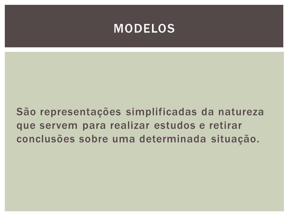 São representações simplificadas da natureza que servem para realizar estudos e retirar conclusões sobre uma determinada situação. MODELOS
