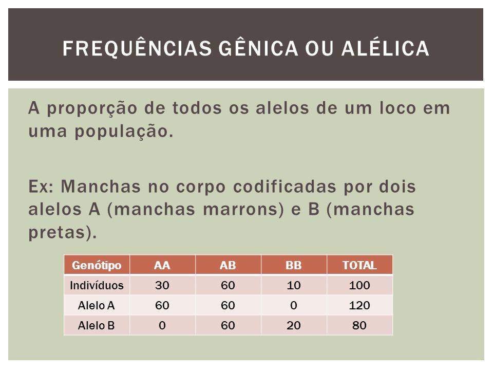 A proporção de todos os alelos de um loco em uma população. Ex: Manchas no corpo codificadas por dois alelos A (manchas marrons) e B (manchas pretas).