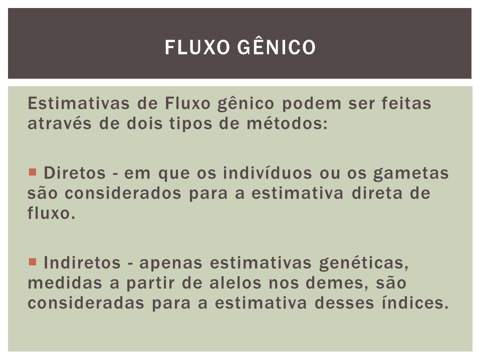 Estimativas de Fluxo gênico podem ser feitas através de dois tipos de métodos: Diretos - em que os indivíduos ou os gametas são considerados para a es