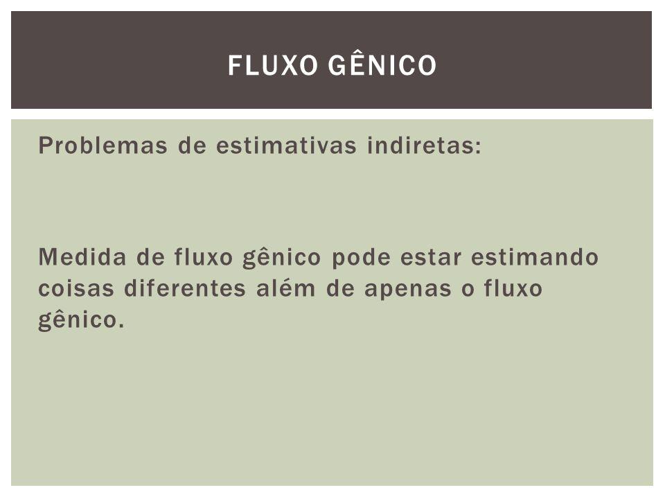 Problemas de estimativas indiretas: Medida de fluxo gênico pode estar estimando coisas diferentes além de apenas o fluxo gênico. FLUXO GÊNICO