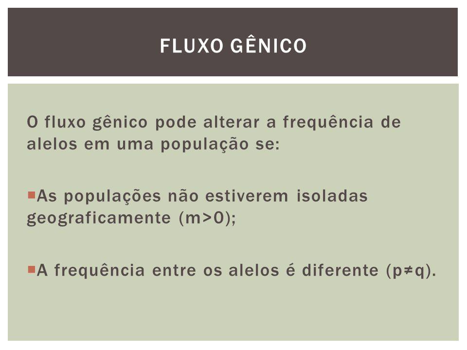 O fluxo gênico pode alterar a frequência de alelos em uma população se: As populações não estiverem isoladas geograficamente (m>0); A frequência entre