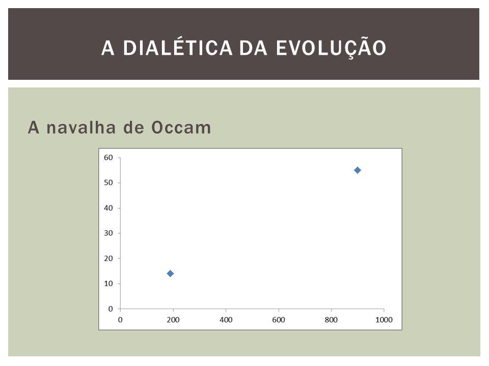 A navalha de Occam A DIALÉTICA DA EVOLUÇÃO