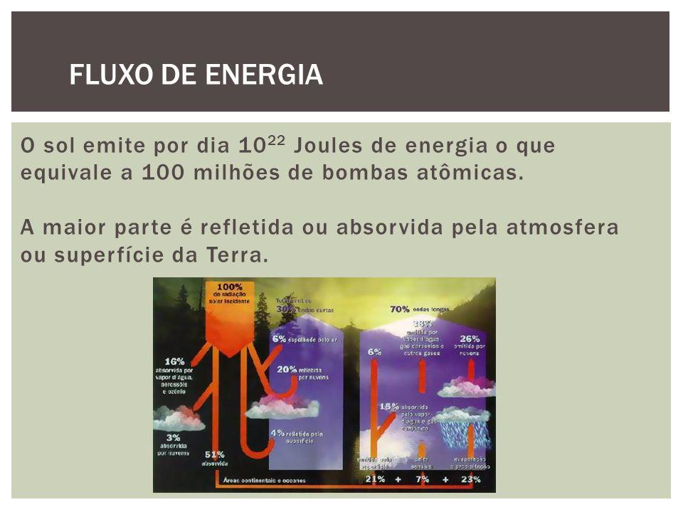 A energia de um fóton de luz viaja pelo complexo antena, aleatoriamente, até encontrar o centro de reação.
