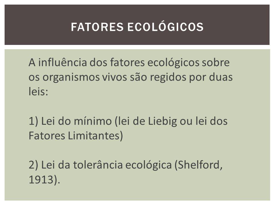 CONSIDERAÇÕES -Para uma espécie, o limite de tolerância de diversos fatores são variáveis.
