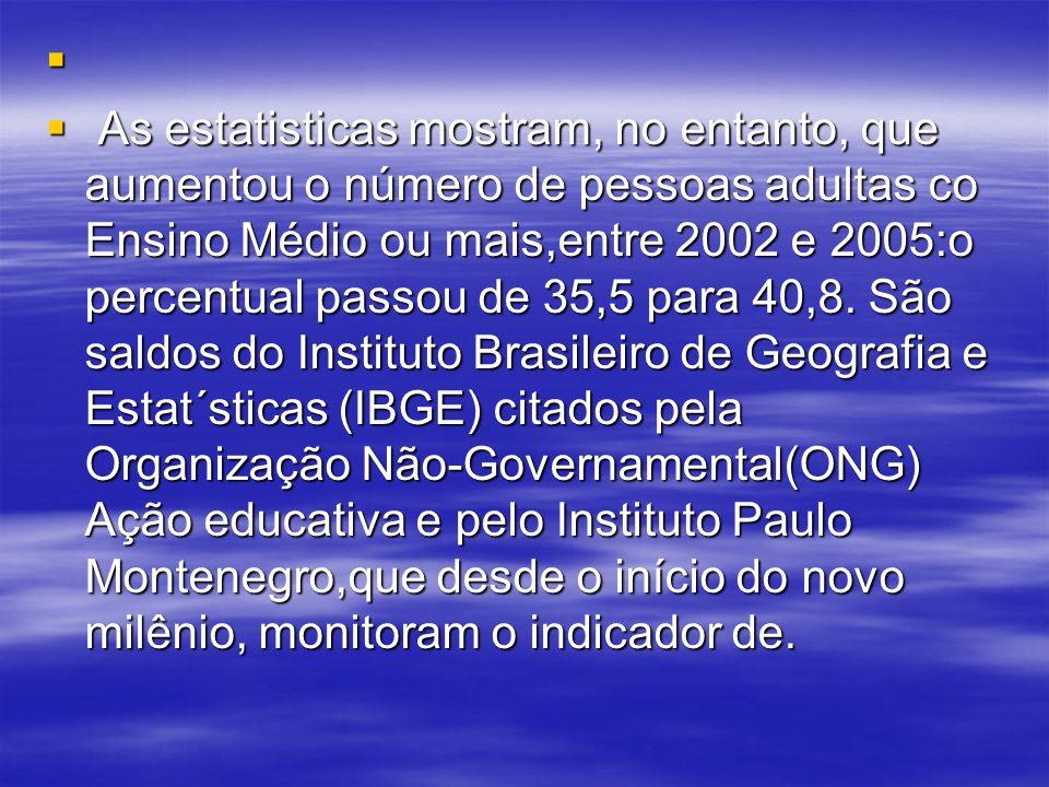 Analfabetismo Funcional (Inaf), mecanismos criado por eles para acompanhar a evolução dos estudantes brasileiros no domínio da língua e da abstração Analfabetismo Funcional (Inaf), mecanismos criado por eles para acompanhar a evolução dos estudantes brasileiros no domínio da língua e da abstração