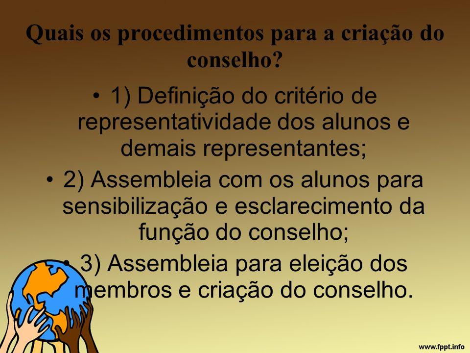 Quais os procedimentos para a criação do conselho? 1) Definição do critério de representatividade dos alunos e demais representantes; 2) Assembleia co
