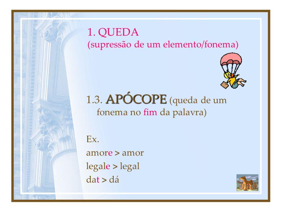 1. QUEDA (supressão de um elemento/fonema) SÍNCOPE 1.2. SÍNCOPE (queda de um fonema no meio da palavra) Ex. calidu > caldo opera > obra