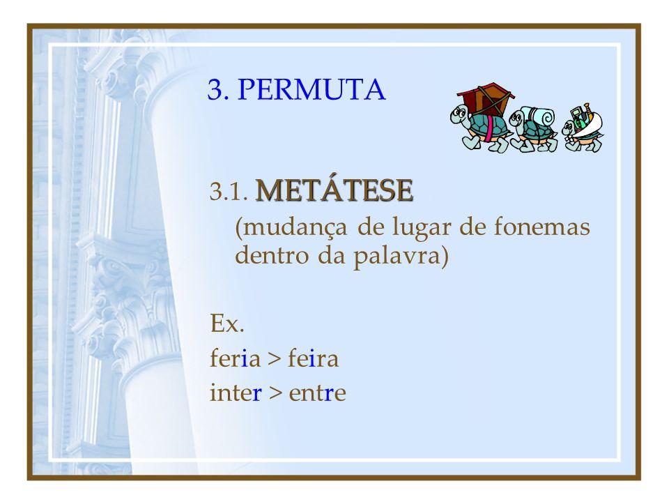 3. PERMUTA / ALTERAÇÃO I.METÁTESE II.VOCALIZAÇÃO III.SONORIZAÇÃO IV.PALATALIZAÇÃO V.ASSIMILAÇÃO VI.CONTRACÇÃO Crase Sinérese