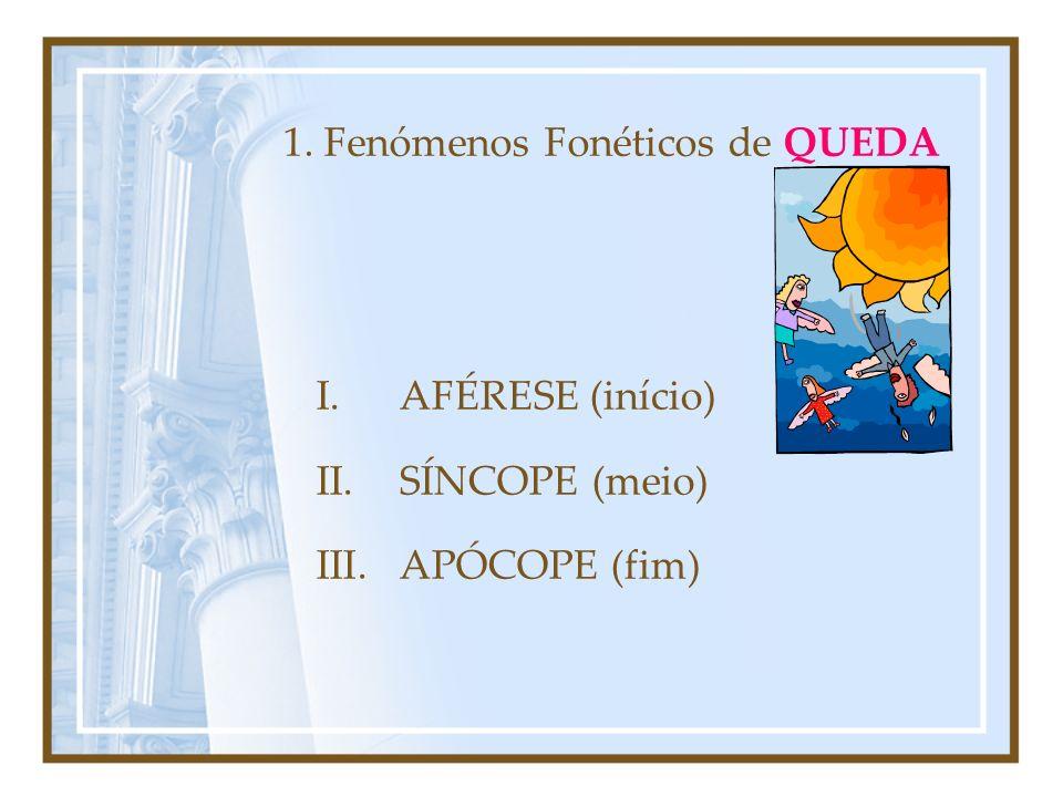 PROCESSOS FONÉTICOS 1.QUEDA 2.ADIÇÃO 3.PERMUTA ETIMOLOGIA – disciplina que estuda a evolução das palavras desde a sua origem à actualidade ÉTIMO – pal